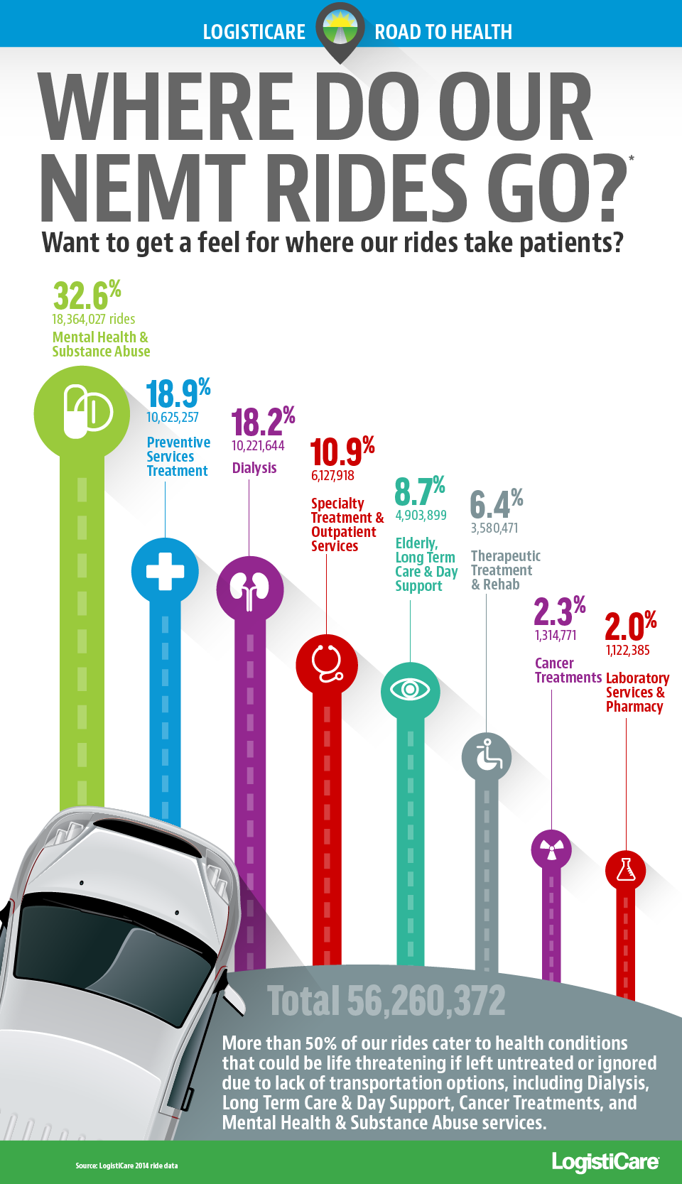 LC_RIDES_INFOGRAPHIC_v5_OCT20