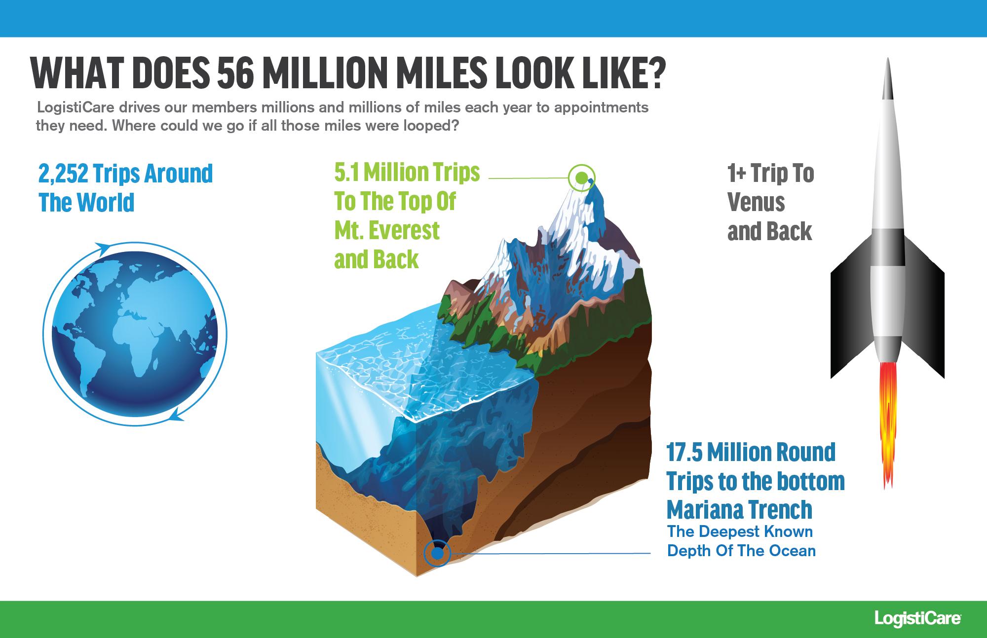 Michael---56-million_MT_REVISONS (1)