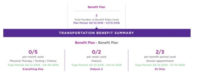 Transportation Benefits-1
